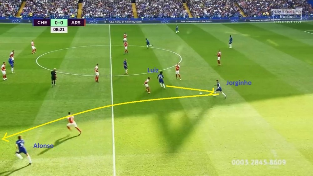 Luiz-being-followed-by-the-opponent-defenders-passed-to-Jorginho-who-delivered-a-throughpass-to-Alon-ning-up-all-open.-The-pass-led-to-a-goal-for-Chelsea..thumb.jpg.786c95fe781dd702cba446ce63290217.jpg