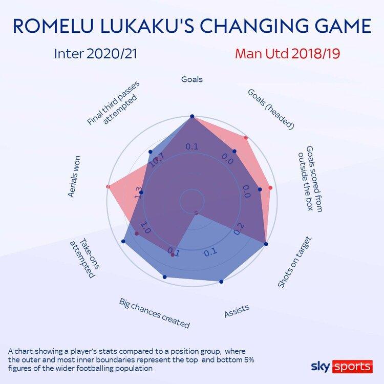 skysports-romelu-lukaku-inter_5468733.thumb.jpg.49b436ca667b660071b4c2a4495875a8.jpg